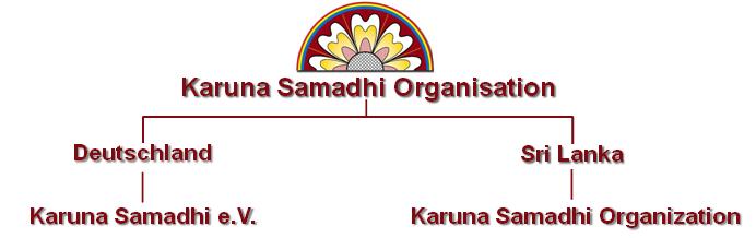 karuna-samadhi-organigramm-hierarchie